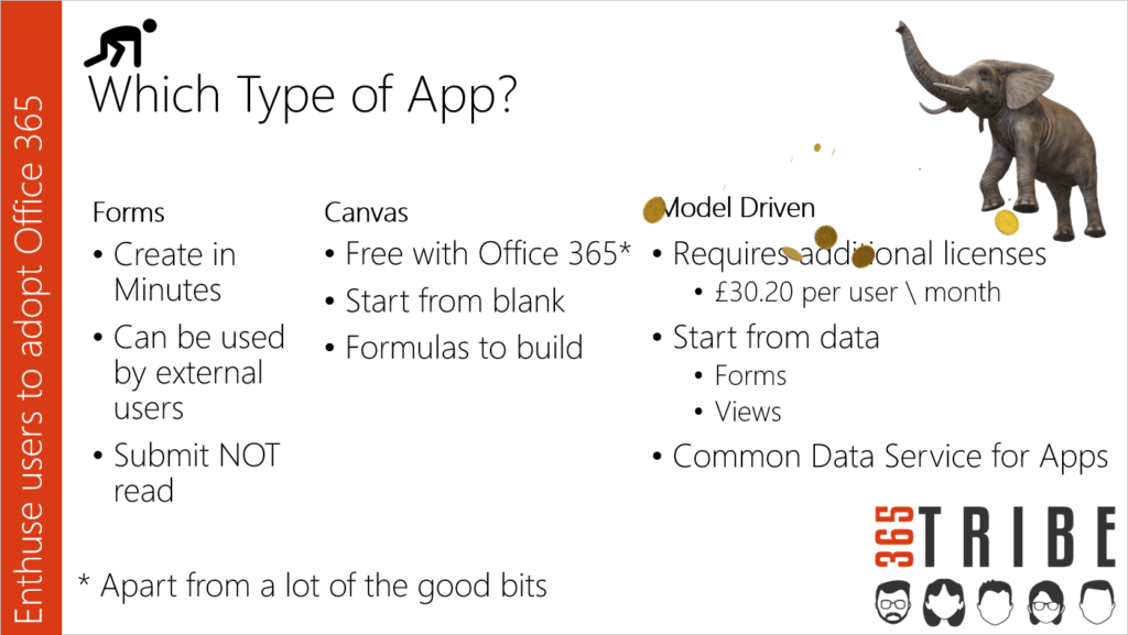 PowerApps and Flow UK User Group - 365Tribe